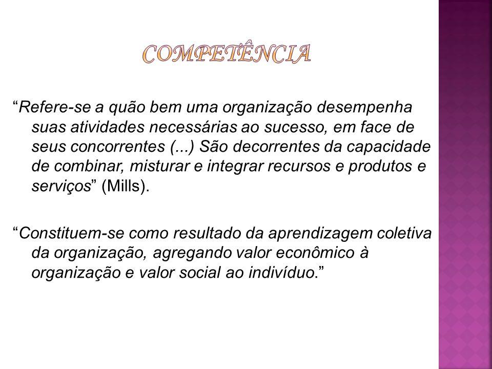 Competências essenciais – atividades críticas para a estratégia e a sobrevivência da empresa.