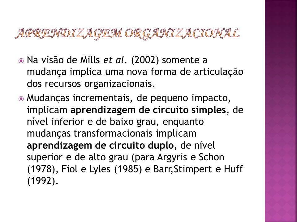 Na visão de Mills et al. (2002) somente a mudança implica uma nova forma de articulação dos recursos organizacionais. Mudanças incrementais, de pequen