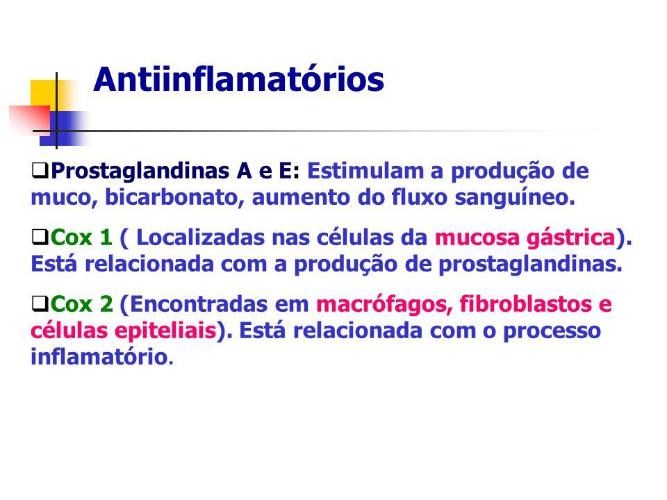 Antiinflamatórios Prostaglandinas A e E: Estimulam a produção de muco, bicarbonato, aumento do fluxo sanguíneo. Cox 1 ( Localizadas nas células da muc