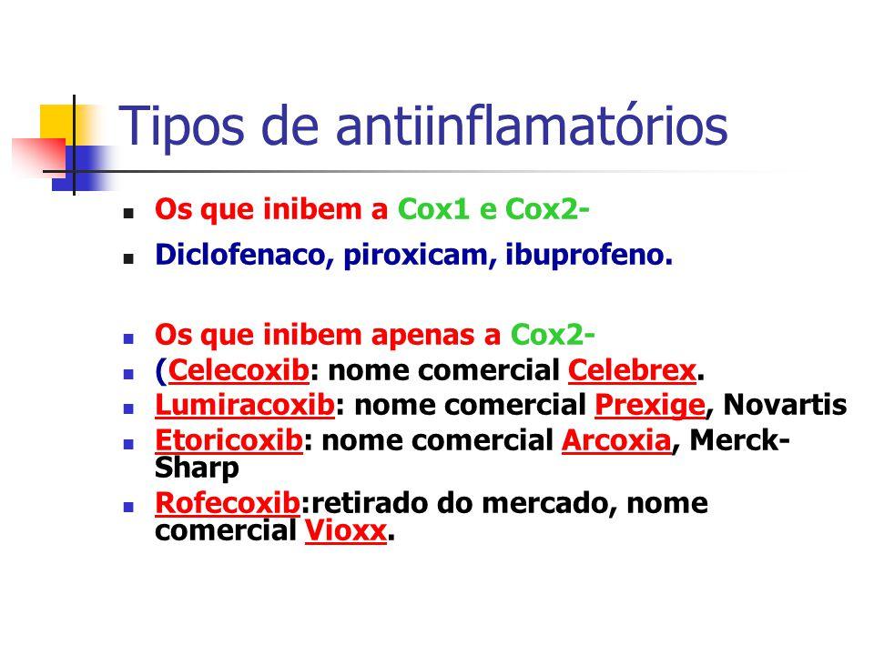 Tipos de antiinflamatórios Os que inibem a Cox1 e Cox2- Diclofenaco, piroxicam, ibuprofeno. Os que inibem apenas a Cox2- (Celecoxib: nome comercial Ce