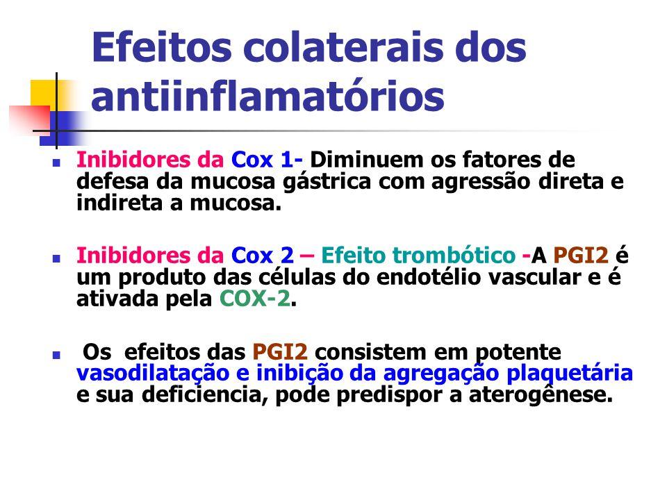 Efeitos colaterais dos antiinflamatórios Inibidores da Cox 1- Diminuem os fatores de defesa da mucosa gástrica com agressão direta e indireta a mucosa