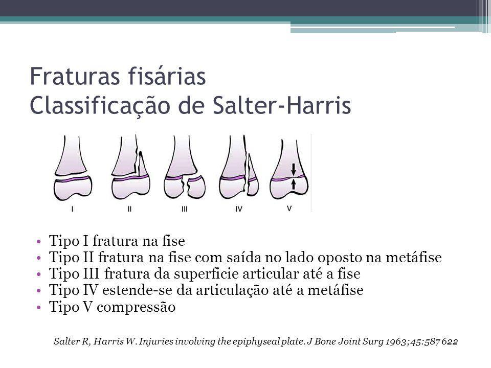 Fraturas fisárias Classificação de Salter-Harris Tipo I fratura na fise Tipo II fratura na fise com saída no lado oposto na metáfise Tipo III fratura
