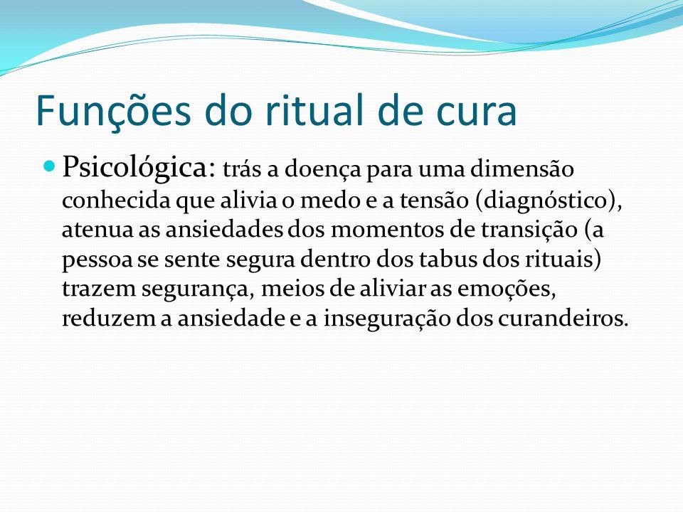 Funções do ritual de cura Psicológica: trás a doença para uma dimensão conhecida que alivia o medo e a tensão (diagnóstico), atenua as ansiedades dos
