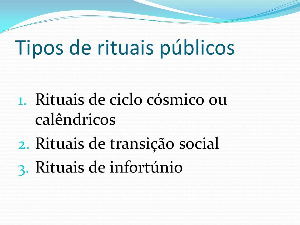 Tipos de rituais públicos 1. Rituais de ciclo cósmico ou calêndricos 2. Rituais de transição social 3. Rituais de infortúnio