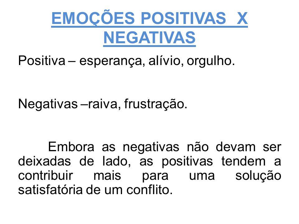 EMOÇÕES POSITIVAS X NEGATIVAS Positiva – esperança, alívio, orgulho.