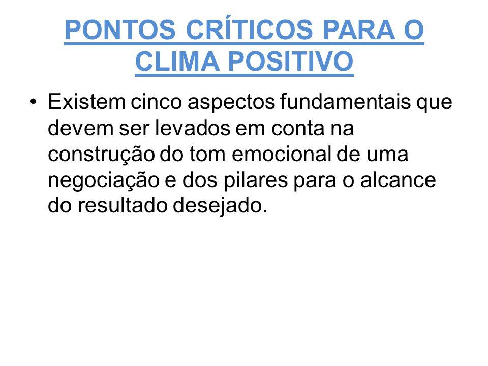 PONTOS CRÍTICOS PARA O CLIMA POSITIVO Apreciação; Afiliação; Autonomia; Status; Papel.