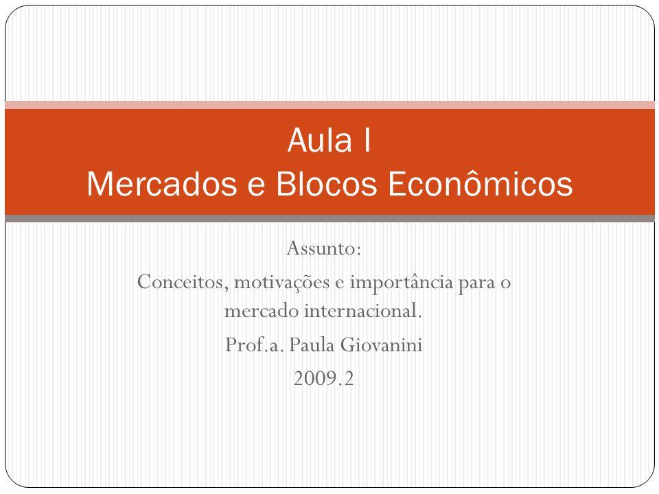 Assunto: Conceitos, motivações e importância para o mercado internacional.