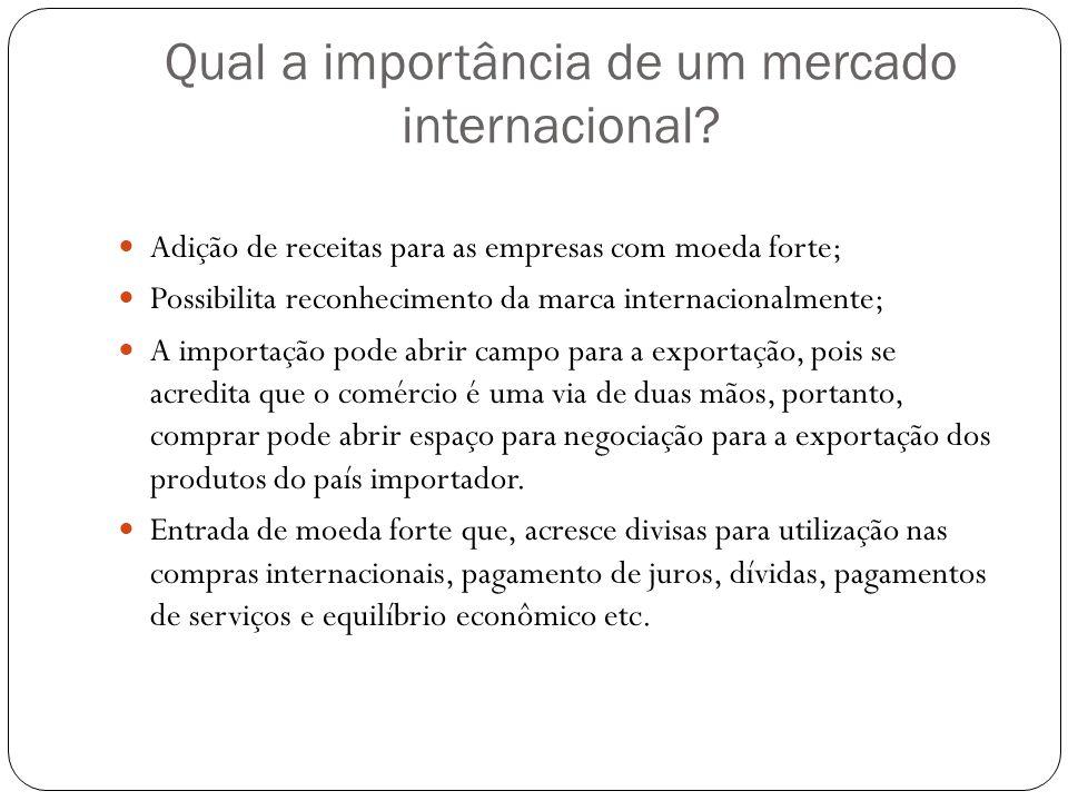 Qual a importância de um mercado internacional.