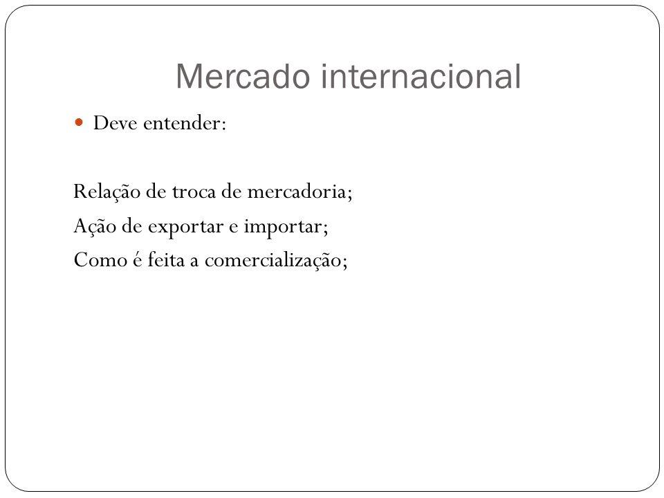 Mercado internacional Deve entender: Relação de troca de mercadoria; Ação de exportar e importar; Como é feita a comercialização;