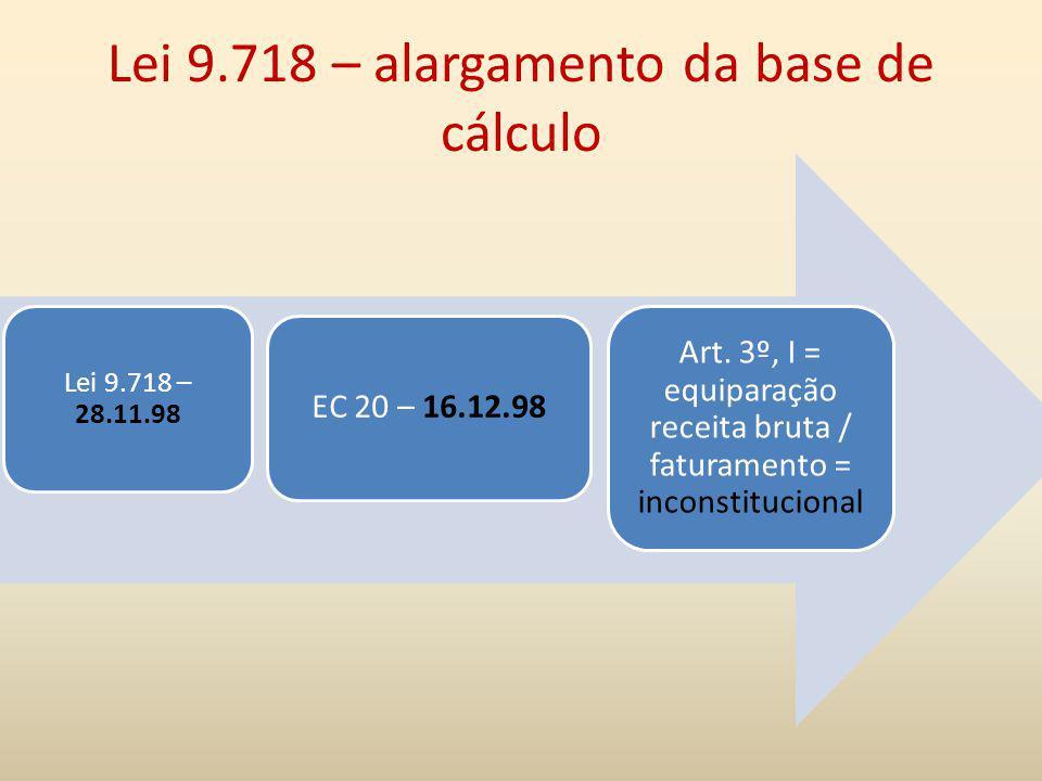 Lei 9.718 – alargamento da base de cálculo Lei 9.718 – 28.11.98 EC 20 – 16.12.98 Art. 3º, I = equiparação receita bruta / faturamento = inconstitucion