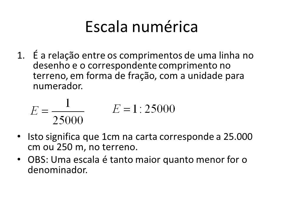 Escala numérica 1.É a relação entre os comprimentos de uma linha no desenho e o correspondente comprimento no terreno, em forma de fração, com a unida