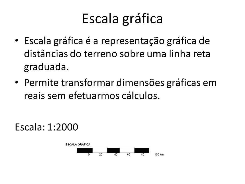 Escala gráfica Escala gráfica é a representação gráfica de distâncias do terreno sobre uma linha reta graduada. Permite transformar dimensões gráficas