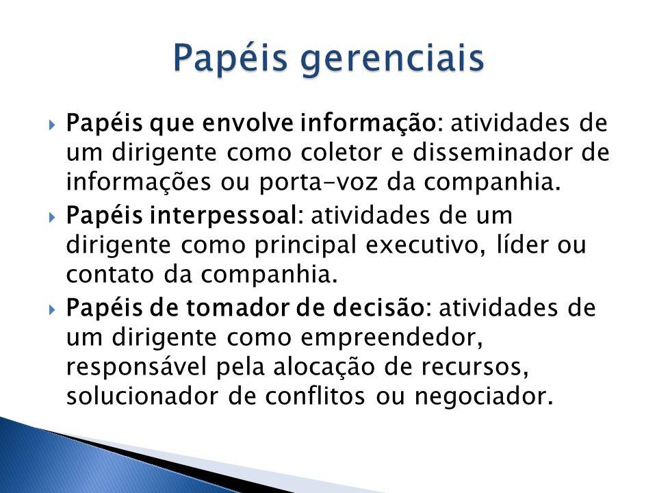 Papéis que envolve informação: atividades de um dirigente como coletor e disseminador de informações ou porta-voz da companhia. Papéis interpessoal: a