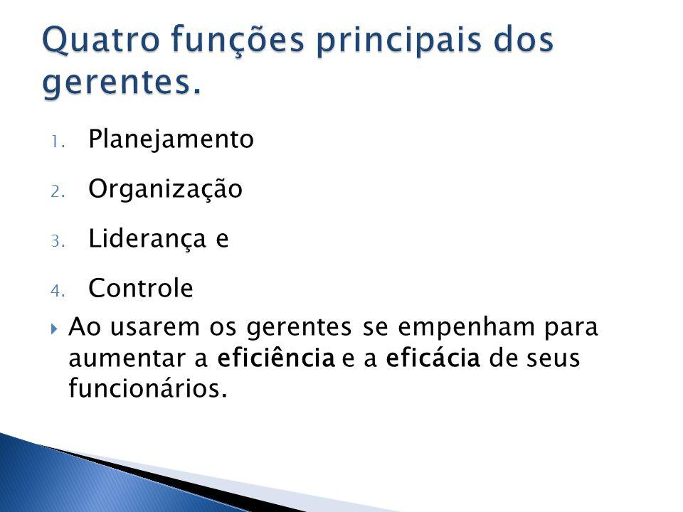 1. Planejamento 2. Organização 3. Liderança e 4. Controle Ao usarem os gerentes se empenham para aumentar a eficiência e a eficácia de seus funcionári