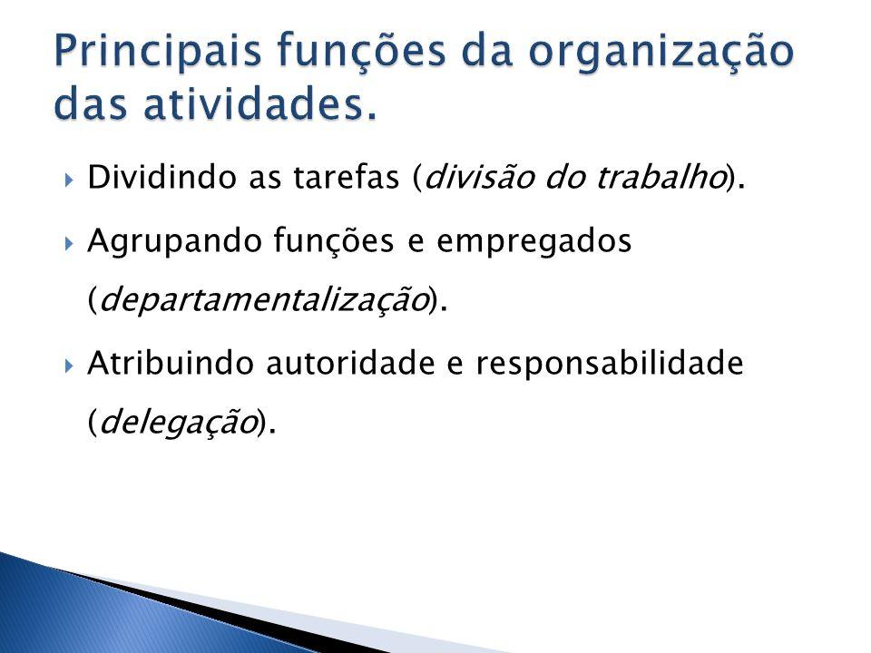 Dividindo as tarefas (divisão do trabalho). Agrupando funções e empregados (departamentalização). Atribuindo autoridade e responsabilidade (delegação)