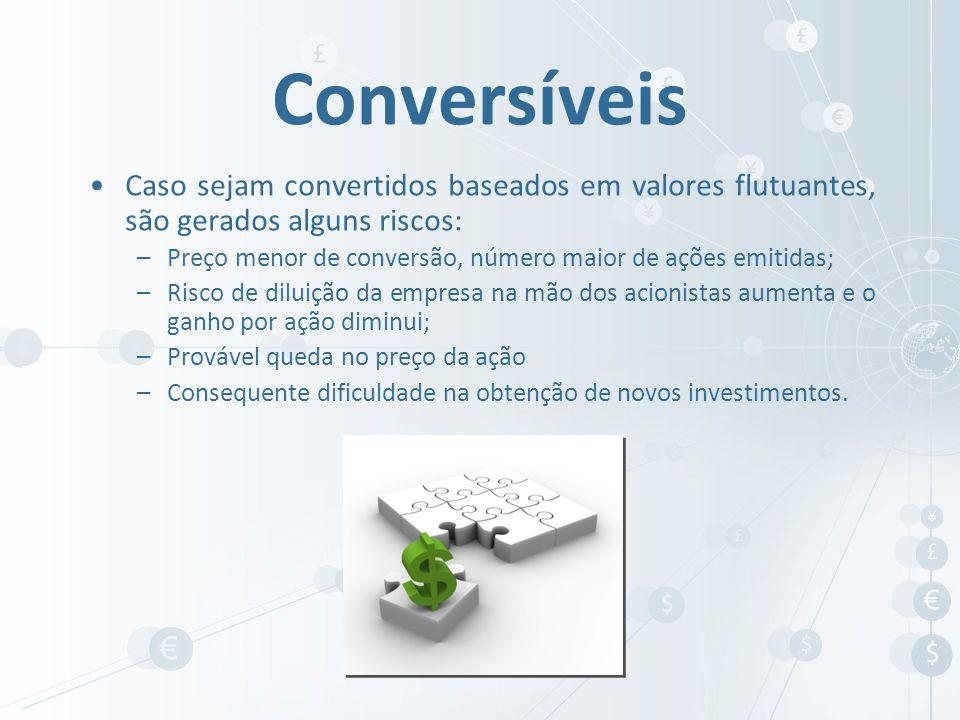 Caso sejam convertidos baseados em valores flutuantes, são gerados alguns riscos: –Preço menor de conversão, número maior de ações emitidas; –Risco de