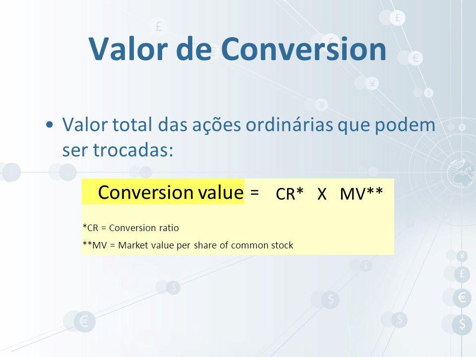 Valor total das ações ordinárias que podem ser trocadas: Valor de Conversion Conversion value = CR* X MV** *CR = Conversion ratio **MV = Market value