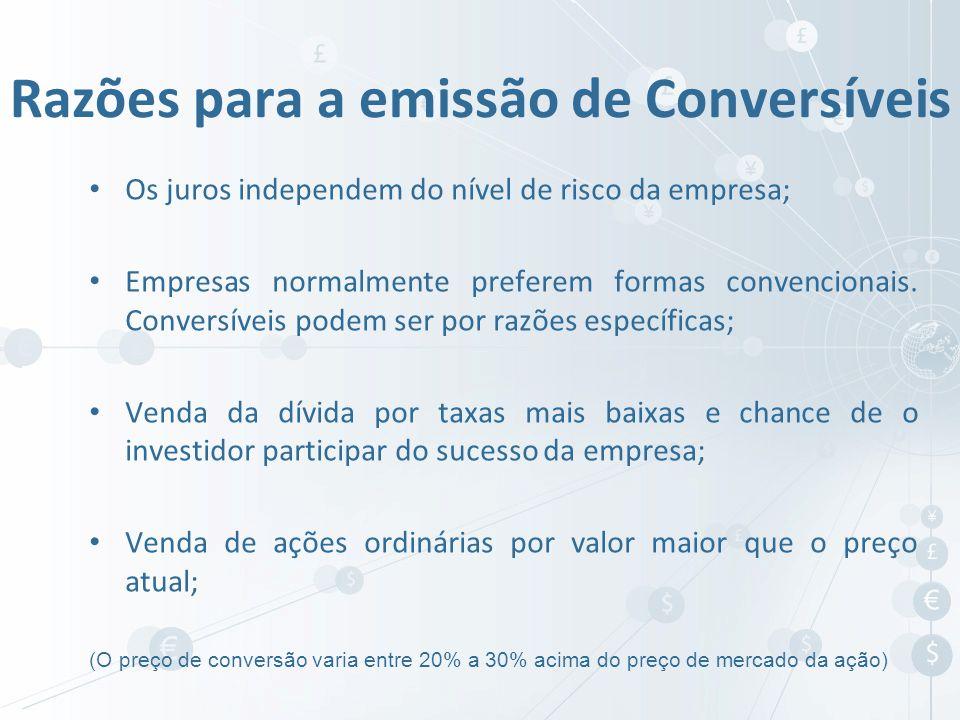 Os juros independem do nível de risco da empresa; Empresas normalmente preferem formas convencionais. Conversíveis podem ser por razões específicas; V