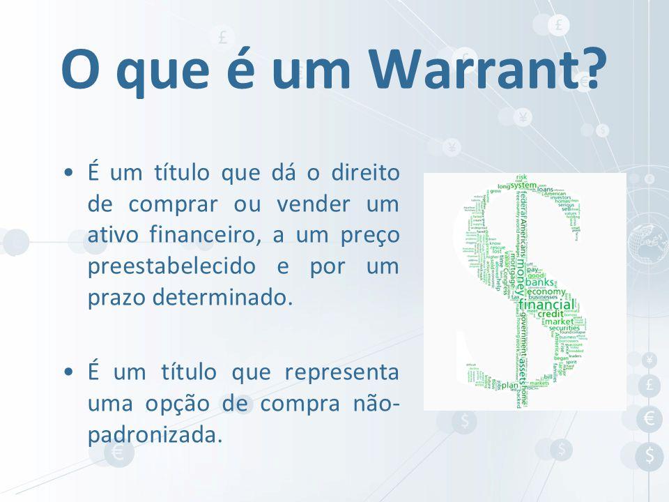 É um título que dá o direito de comprar ou vender um ativo financeiro, a um preço preestabelecido e por um prazo determinado. É um título que represen