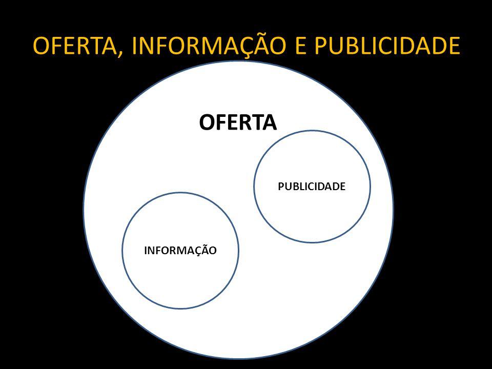 CONCEITO DE OFERTA Oferta é marketing.