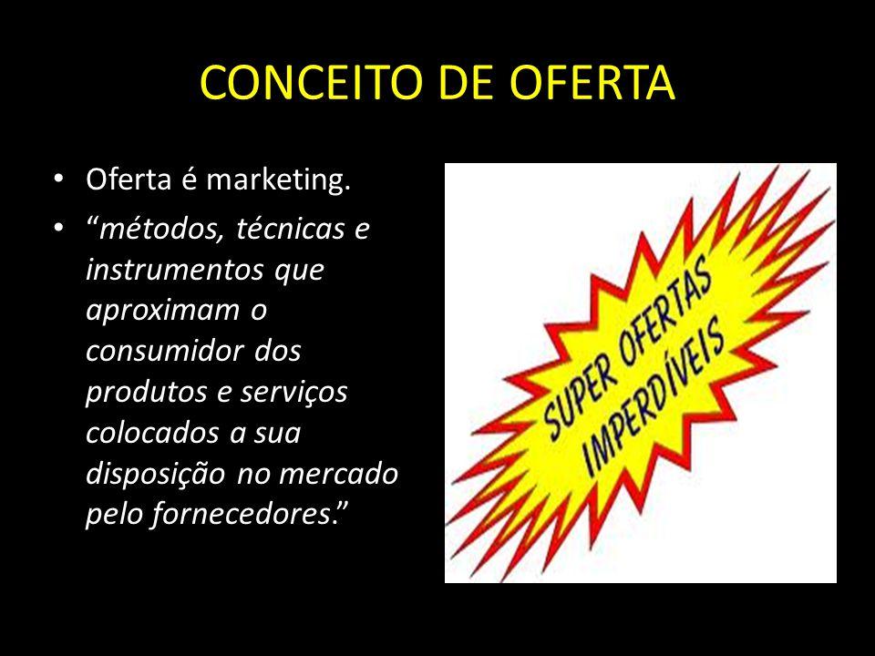 CONCEITO DE OFERTA Oferta é marketing. métodos, técnicas e instrumentos que aproximam o consumidor dos produtos e serviços colocados a sua disposição