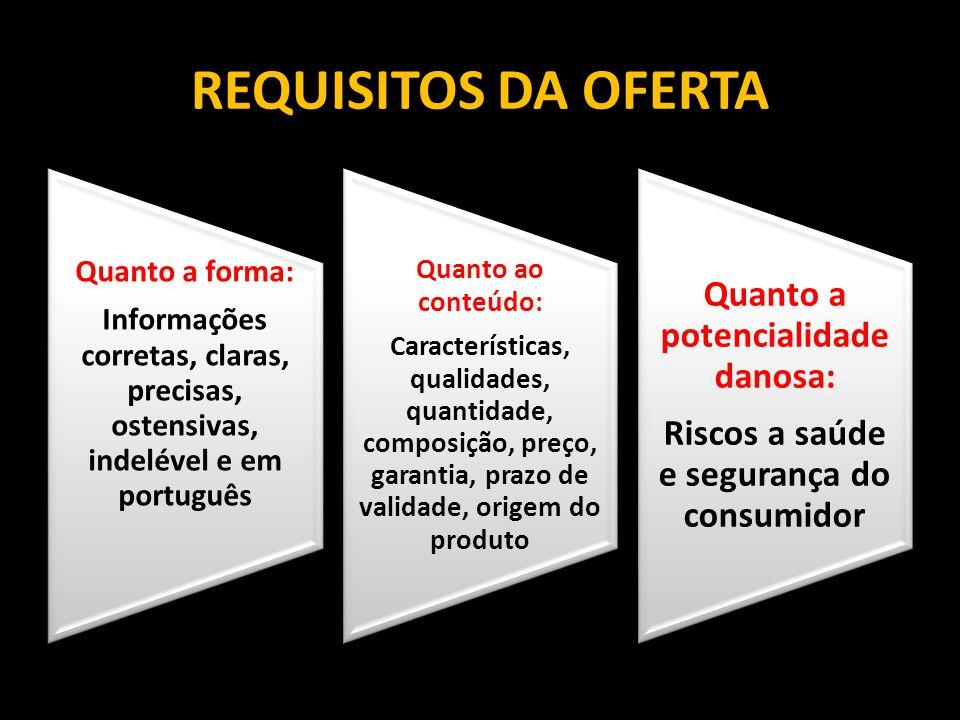 REQUISITOS DA OFERTA Quanto a forma: Informações corretas, claras, precisas, ostensivas, indelével e em português Quanto ao conteúdo: Características,