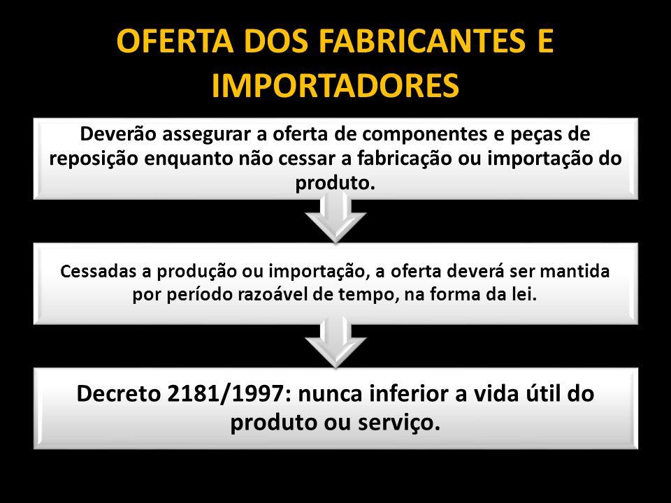OFERTA DOS FABRICANTES E IMPORTADORES Decreto 2181/1997: nunca inferior a vida útil do produto ou serviço. Cessadas a produção ou importação, a oferta