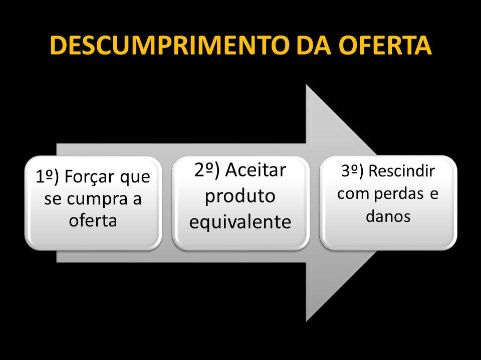 DESCUMPRIMENTO DA OFERTA 1º) Forçar que se cumpra a oferta 2º) Aceitar produto equivalente 3º) Rescindir com perdas e danos