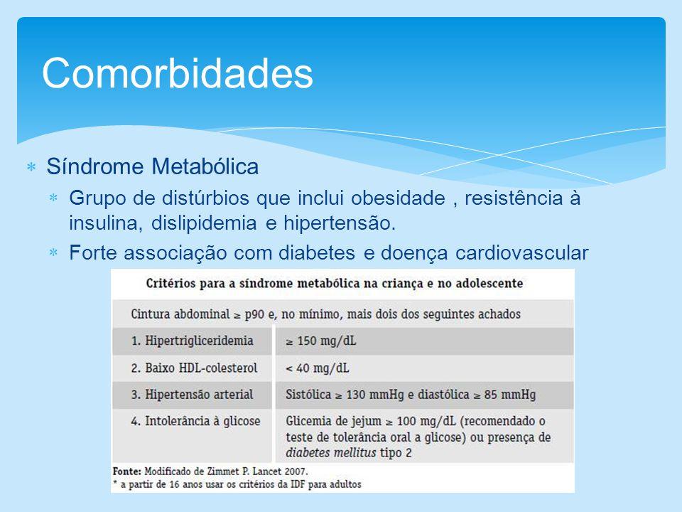 Síndrome Metabólica Grupo de distúrbios que inclui obesidade, resistência à insulina, dislipidemia e hipertensão. Forte associação com diabetes e doen