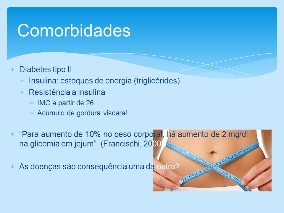 Diabetes tipo II Insulina: estoques de energia (triglicérides) Resistência a insulina IMC a partir de 26 Acúmulo de gordura visceral Para aumento de 1