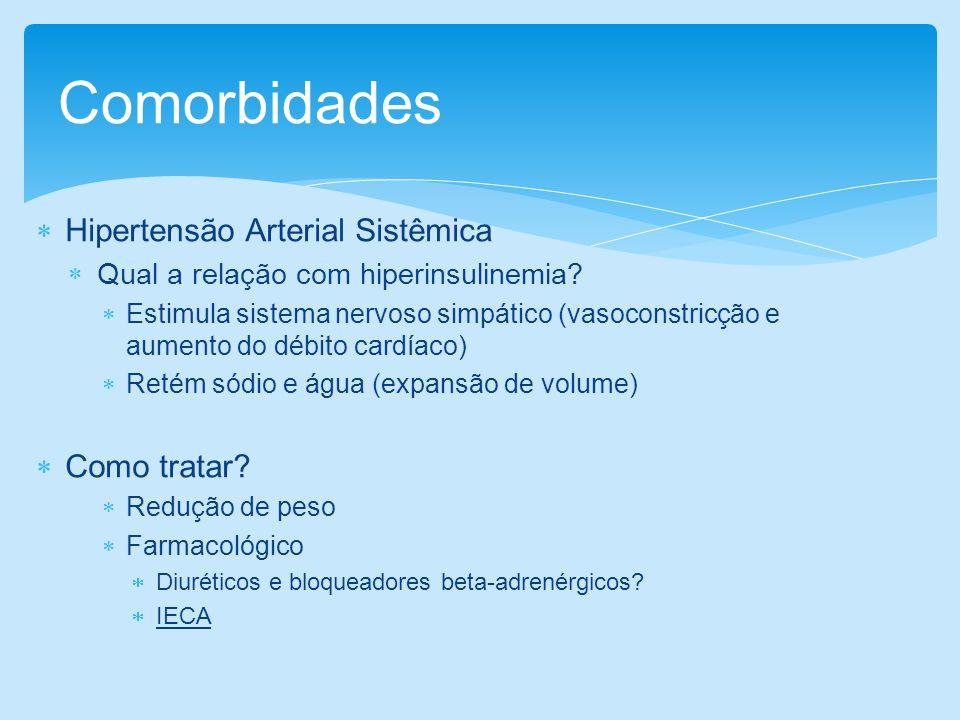 Hipertensão Arterial Sistêmica Qual a relação com hiperinsulinemia? Estimula sistema nervoso simpático (vasoconstricção e aumento do débito cardíaco)