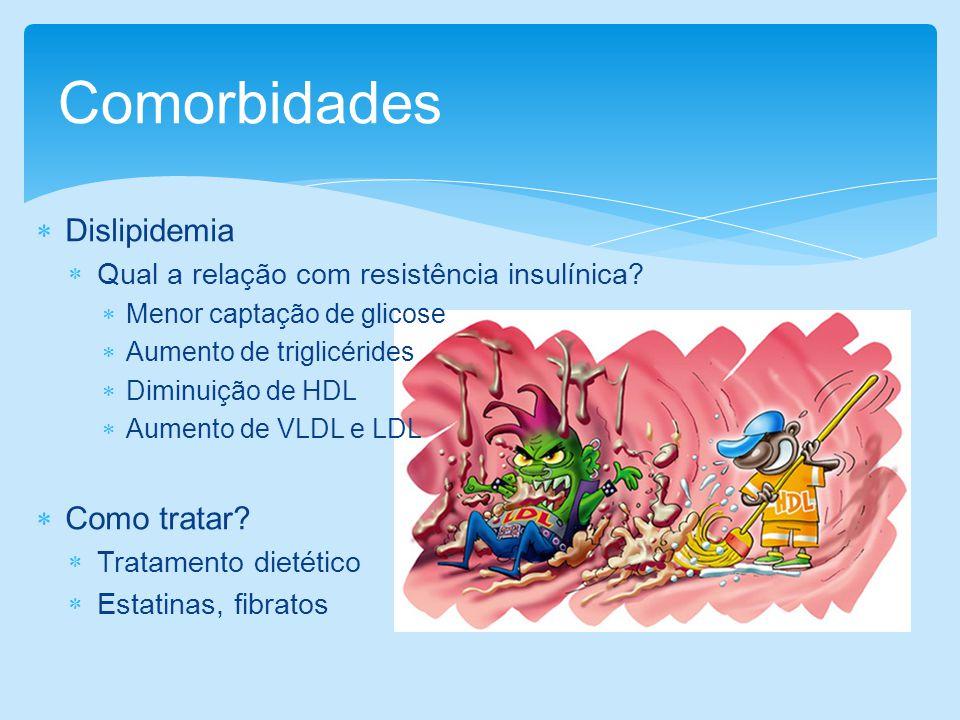 Dislipidemia Qual a relação com resistência insulínica? Menor captação de glicose Aumento de triglicérides Diminuição de HDL Aumento de VLDL e LDL Com