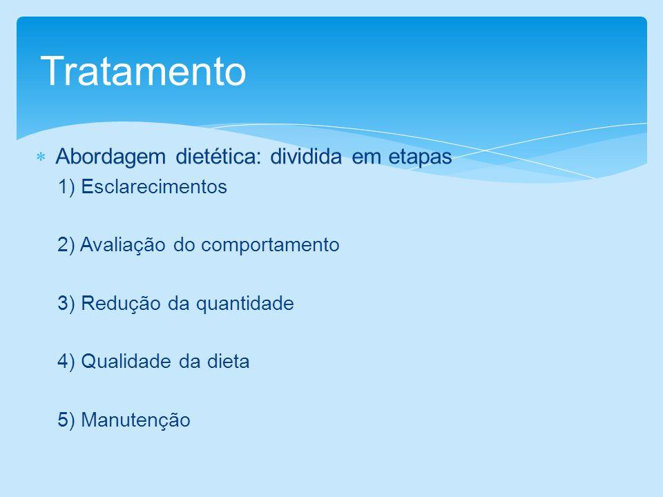 Abordagem dietética: dividida em etapas 1) Esclarecimentos 2) Avaliação do comportamento 3) Redução da quantidade 4) Qualidade da dieta 5) Manutenção