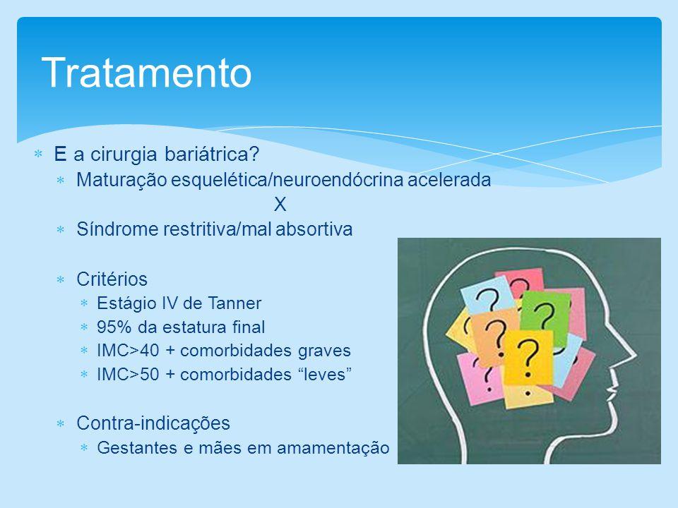 E a cirurgia bariátrica? Maturação esquelética/neuroendócrina acelerada X Síndrome restritiva/mal absortiva Critérios Estágio IV de Tanner 95% da esta