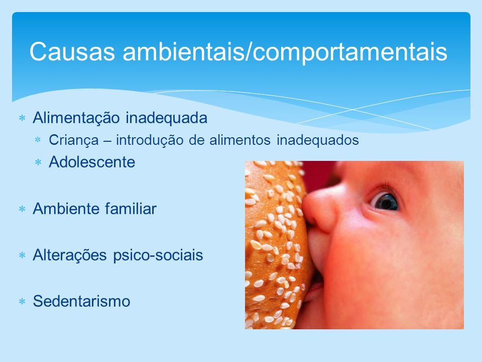 Alimentação inadequada Criança – introdução de alimentos inadequados Adolescente Ambiente familiar Alterações psico-sociais Sedentarismo Causas ambien