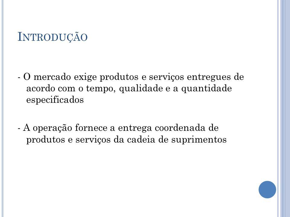 I NTRODUÇÃO - O mercado exige produtos e serviços entregues de acordo com o tempo, qualidade e a quantidade especificados - A operação fornece a entre