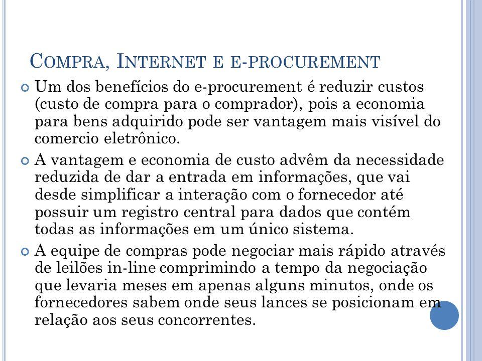C OMPRA, I NTERNET E E - PROCUREMENT Um dos benefícios do e-procurement é reduzir custos (custo de compra para o comprador), pois a economia para bens