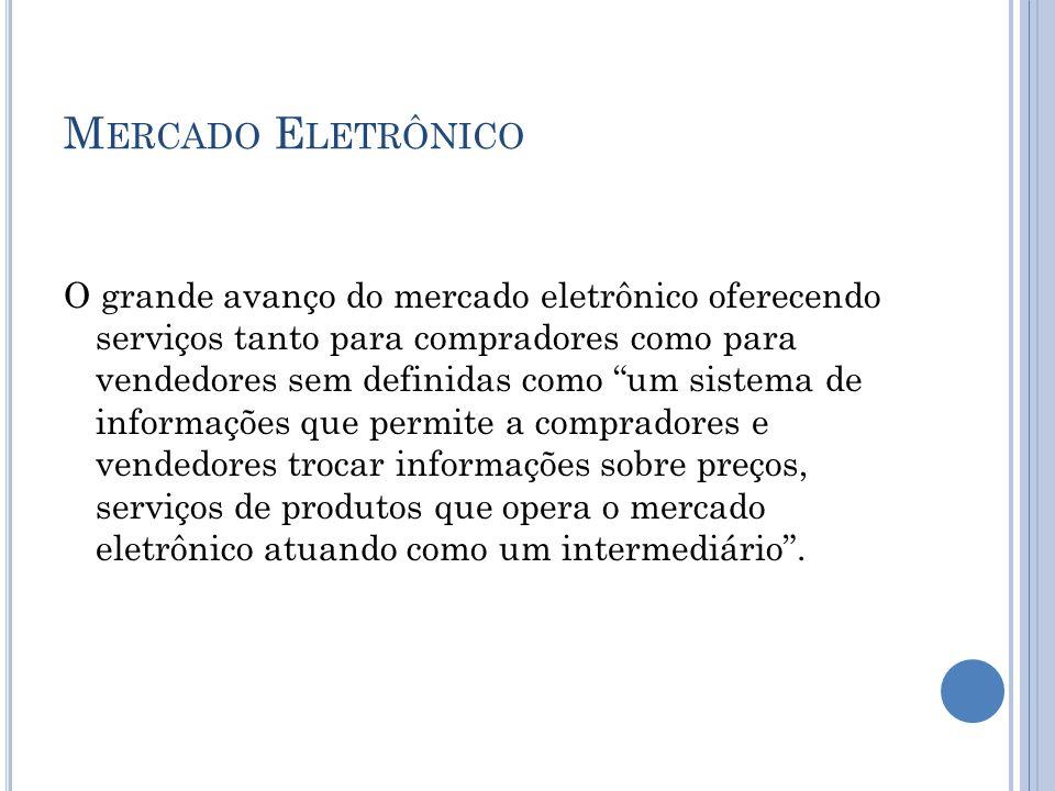 M ERCADO E LETRÔNICO O grande avanço do mercado eletrônico oferecendo serviços tanto para compradores como para vendedores sem definidas como um siste