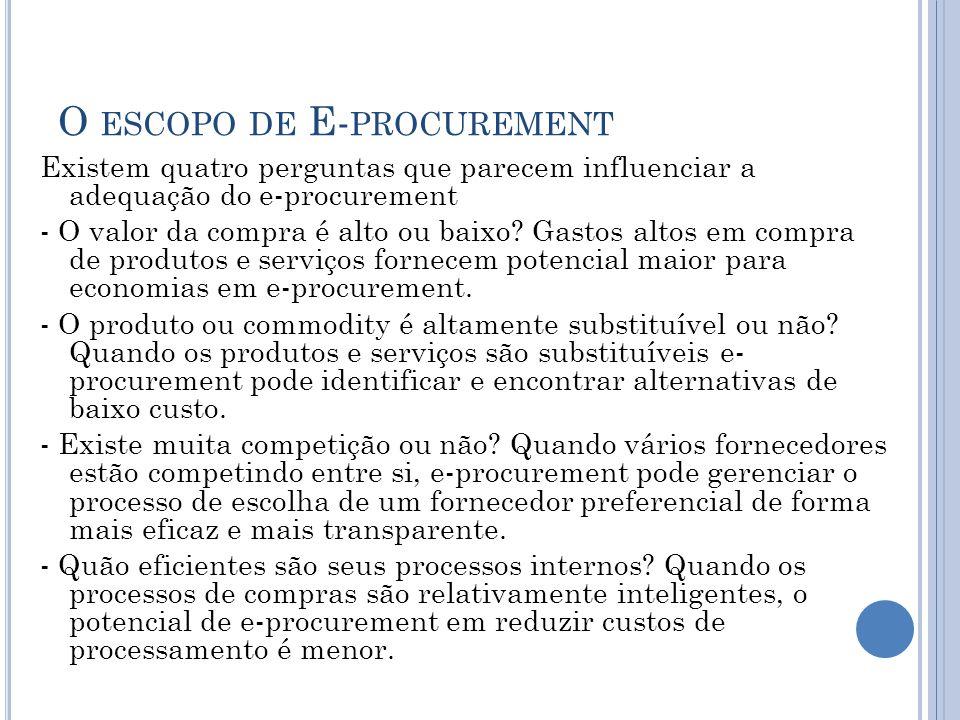 O ESCOPO DE E- PROCUREMENT Existem quatro perguntas que parecem influenciar a adequação do e-procurement - O valor da compra é alto ou baixo? Gastos a