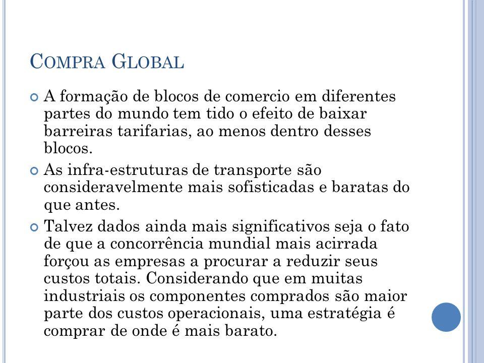 C OMPRA G LOBAL A formação de blocos de comercio em diferentes partes do mundo tem tido o efeito de baixar barreiras tarifarias, ao menos dentro desse