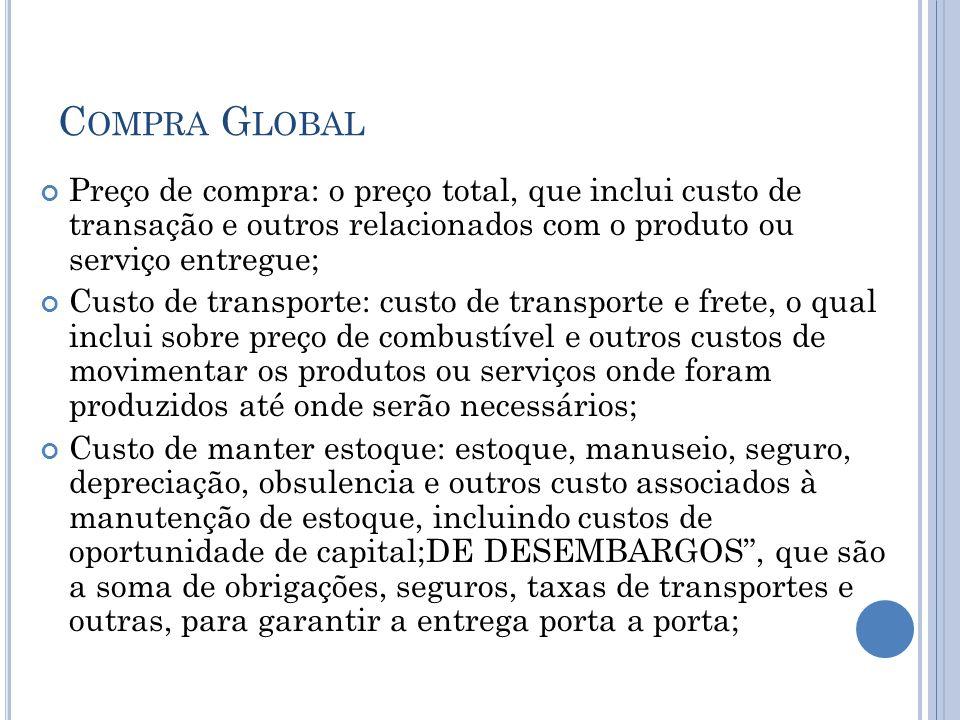 C OMPRA G LOBAL Preço de compra: o preço total, que inclui custo de transação e outros relacionados com o produto ou serviço entregue; Custo de transp