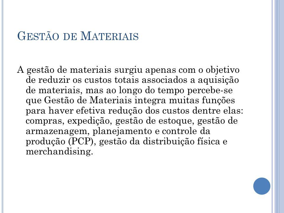 G ESTÃO DE M ATERIAIS A gestão de materiais surgiu apenas com o objetivo de reduzir os custos totais associados a aquisição de materiais, mas ao longo