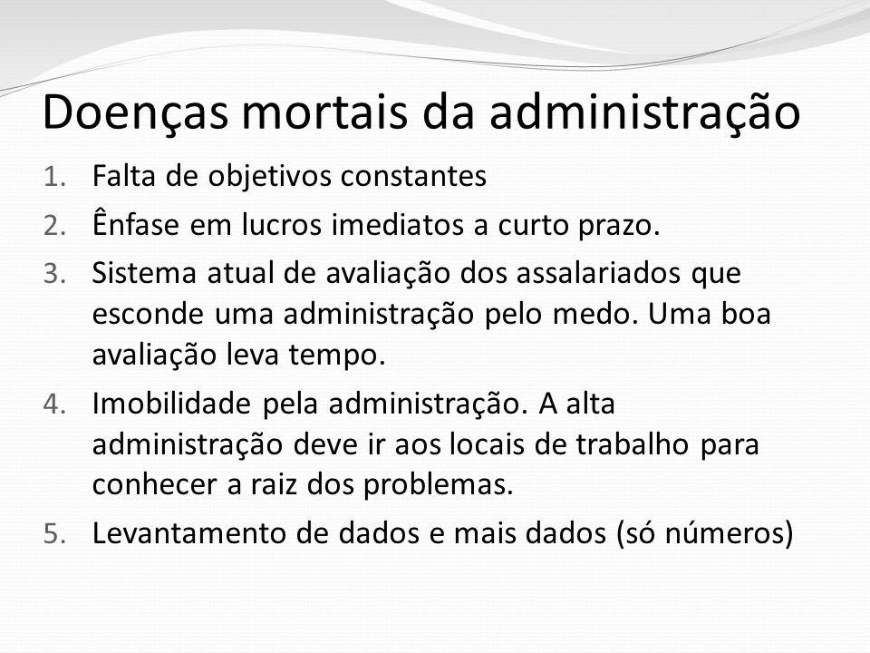 Doenças mortais da administração 1.Falta de objetivos constantes 2.