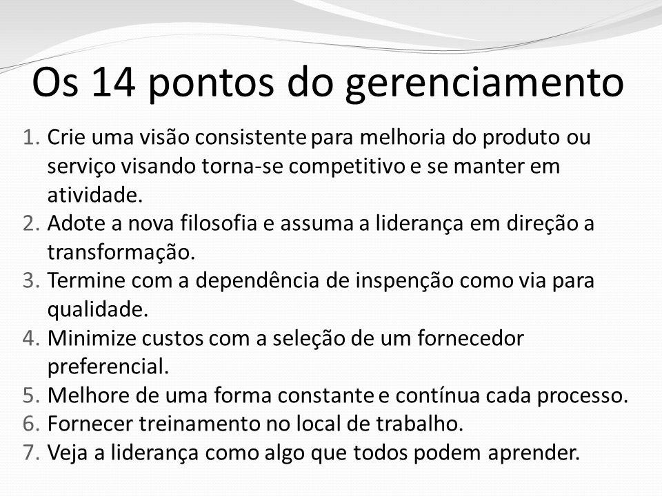 Os 14 pontos do gerenciamento 1.Crie uma visão consistente para melhoria do produto ou serviço visando torna-se competitivo e se manter em atividade.