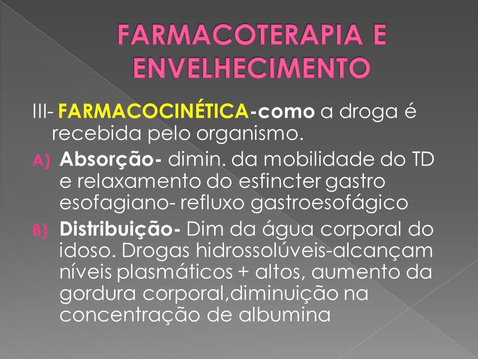 III- FARMACOCINÉTICA-como a droga é recebida pelo organismo. A) Absorção- dimin. da mobilidade do TD e relaxamento do esfincter gastro esofagiano- ref
