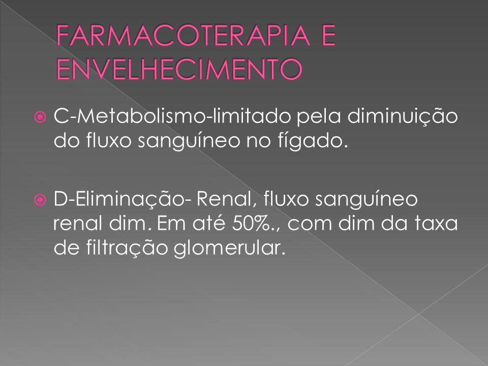 C-Metabolismo-limitado pela diminuição do fluxo sanguíneo no fígado. D-Eliminação- Renal, fluxo sanguíneo renal dim. Em até 50%., com dim da taxa de f
