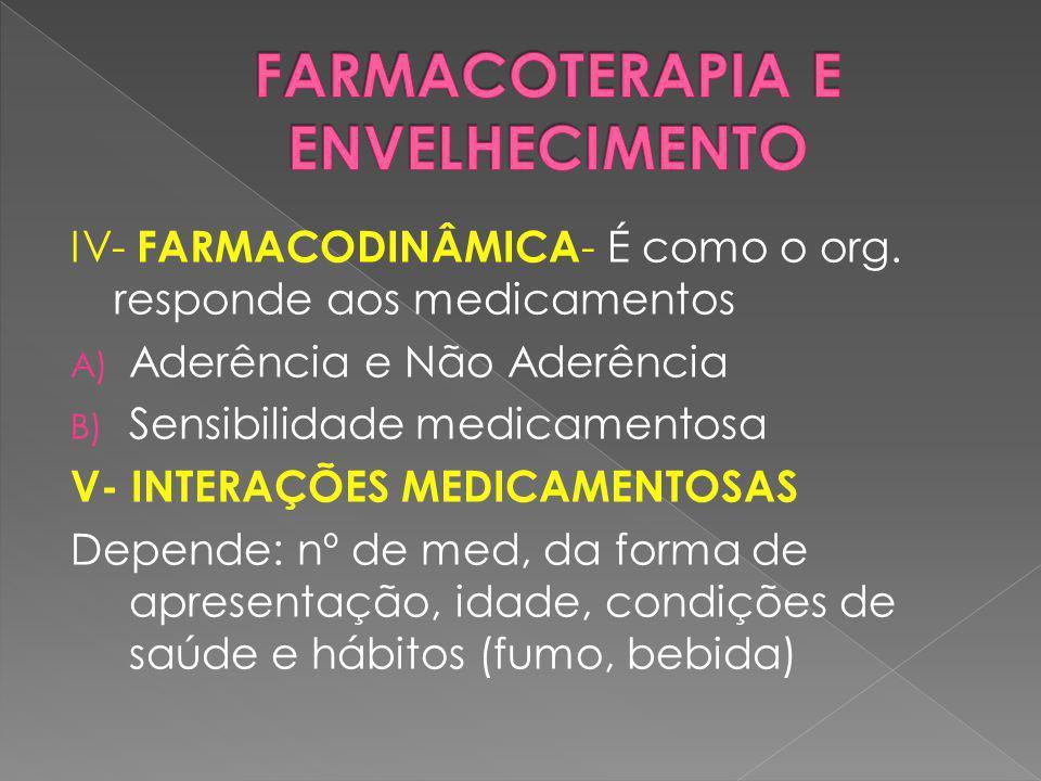 IV- FARMACODINÂMICA - É como o org. responde aos medicamentos A) Aderência e Não Aderência B) Sensibilidade medicamentosa V- INTERAÇÕES MEDICAMENTOSAS