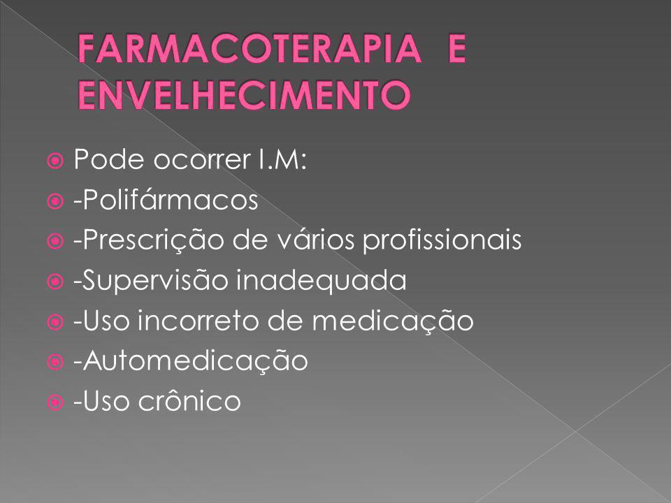 Pode ocorrer I.M: -Polifármacos -Prescrição de vários profissionais -Supervisão inadequada -Uso incorreto de medicação -Automedicação -Uso crônico