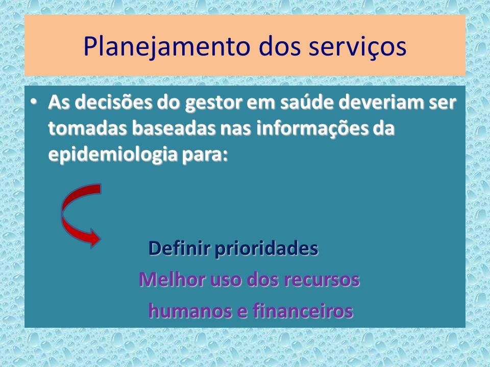 Planejamento dos serviços As decisões do gestor em saúde deveriam ser tomadas baseadas nas informações da epidemiologia para: As decisões do gestor em