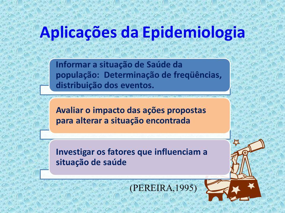 Aplicações da Epidemiologia (PEREIRA,1995) Informar a situação de Saúde da população: Determinação de freqüências, distribuição dos eventos. Avaliar o